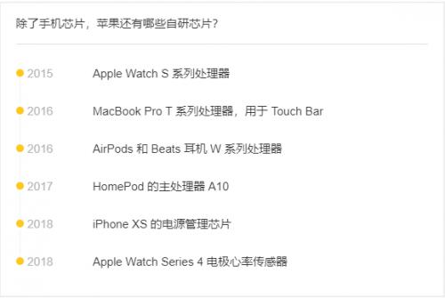 新iPhone又多了一颗自制芯片 苹果为什么看上了半导体生意?1