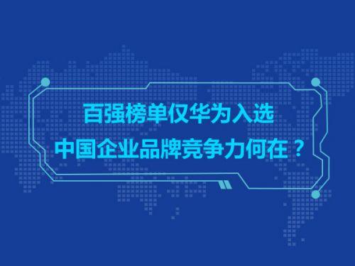 百强榜单仅华为入选 中国企业品牌竞争力何在?0