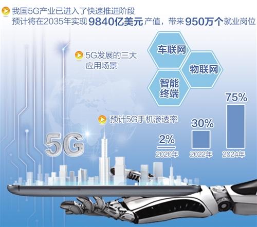 三大运营商5G布局各有特色0
