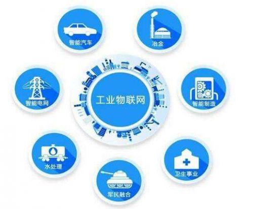 中国物联网市场规模,2020年将上升至3610亿美元0