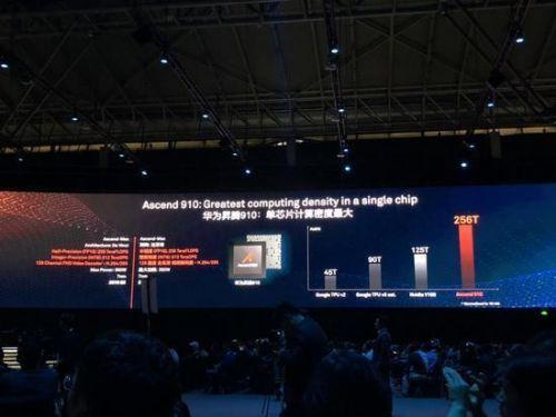 华为发布重磅AI战略,推2款AI芯片1