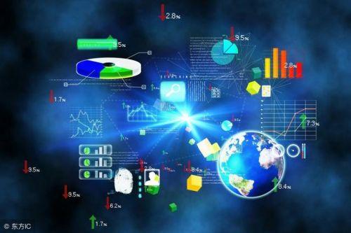 物联网想要实现物与物之间的通信,基本靠什么?3