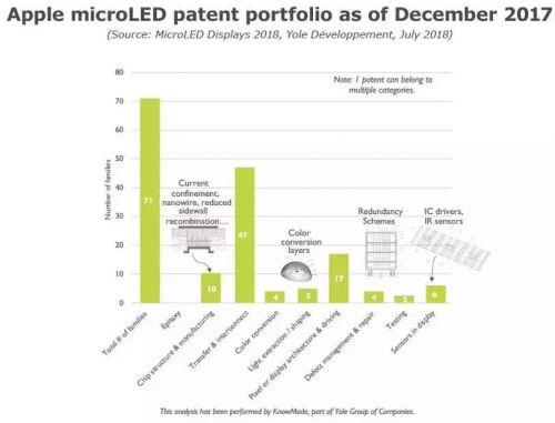 卡位战升级,消费级MicroLED市场谁主沉浮?1