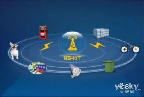 """看懂物联网(3) NB-IoT窄带物联网有多""""NB""""?1"""