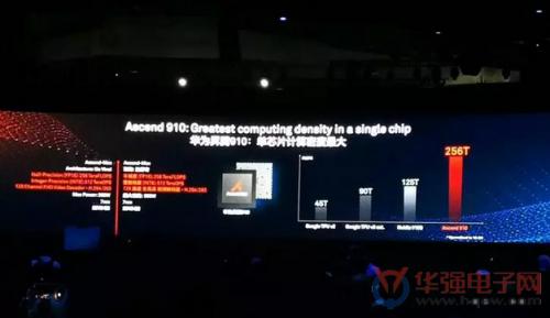 华为宣布全栈全场景AI解决方案并且发布两款AI芯片0