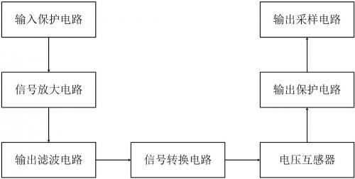 新专利:新型电子式电压传感器及其电能表0