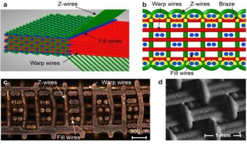 3D编制纺织结构复合材料 兼顾刚性与减震性0