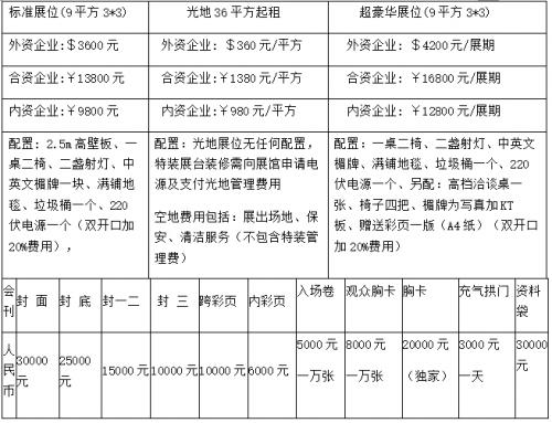 2019中国(南京)国际能源石化装备、承压设备及金属材料展览会暨论坛0