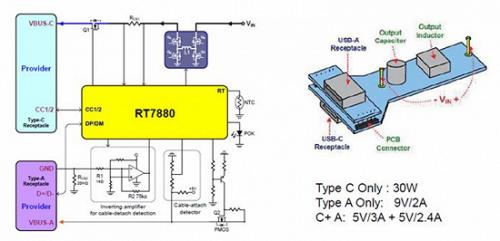 品佳推出Richtek USB智能功率分配及Type-C PD车载充电器解决方案0