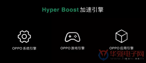 OPPO将终端产品、芯片平台、APP应用端与引擎侧进行了充分融合0