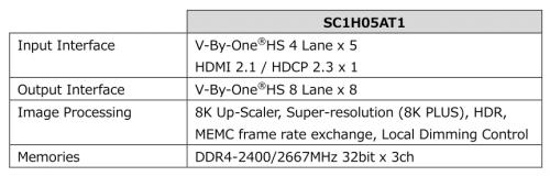 全球首颗支持HDMI2.1规范8K视频处理芯片 加速推动8K视频播放设备发展3