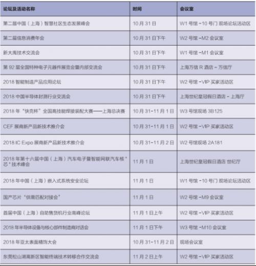群英荟萃 第92届中国电子展盛大开幕!3