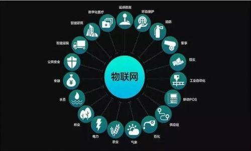 一文看懂5G技术,噱头还是革命?2