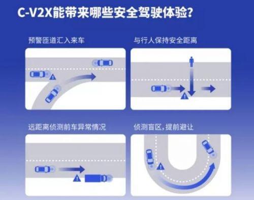 5G时代无人驾驶梦想照进现实,高通C-V2X车联网成果登陆进博会1
