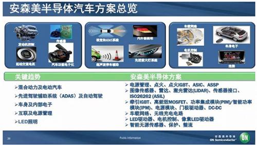 传感器将是自动驾驶的重要棋子2