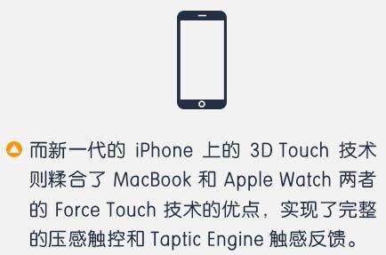 浅析3D Touch压力感应控技术10