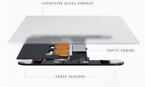 浅析3D Touch压力感应控技术1