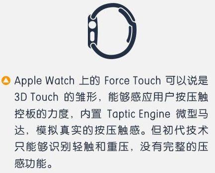 浅析3D Touch压力感应控技术8