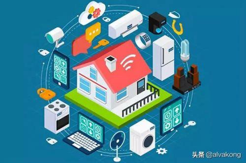 激发物联网的4个理由And物联网增强客户体验的3个机会6