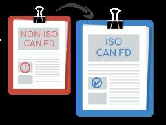 详解CAN及CAN FD通信中的循环冗余校验(CRC)方法3