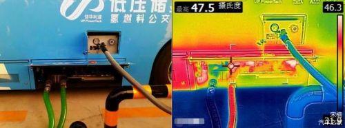 深度:全球首座5Mpa低压合金氢燃料车载解决方案技术解析11