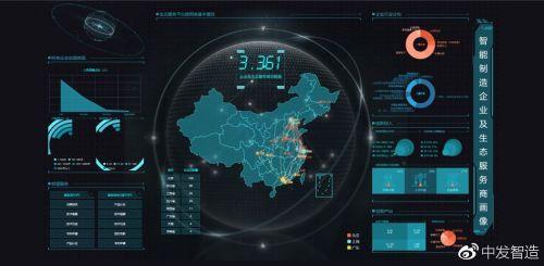 地区发展工业互联网,必须做好这七大任务