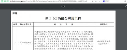 """河北省:打造""""1+3+N""""格局,部署16大工程,推进5G+智能制造1"""