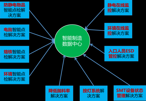 深圳市研成工业技术有限公司力助中国智能制造0