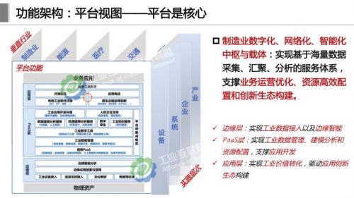 《工业互联网体系架构2.0》正式发布,这十四张详解PPT赶紧学起来7