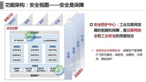 《工业互联网体系架构2.0》正式发布,这十四张详解PPT赶紧学起来8
