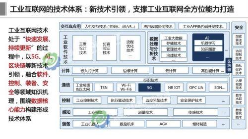 《工业互联网体系架构2.0》正式发布,这十四张详解PPT赶紧学起来14