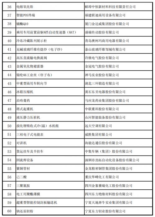 工信部公示制造业单项冠军,鼓励企业专注细分领域5