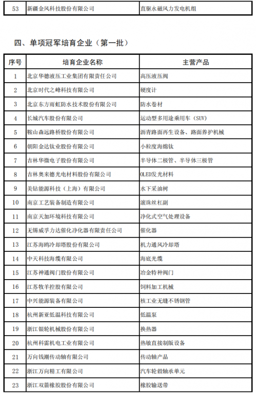 工信部公示制造业单项冠军,鼓励企业专注细分领域8