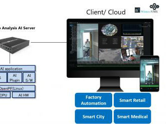 Socionext 携手合作伙伴,打造AI边缘服务器