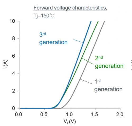 5G基建催生庞大电源需求,且看罗姆的应对之策3