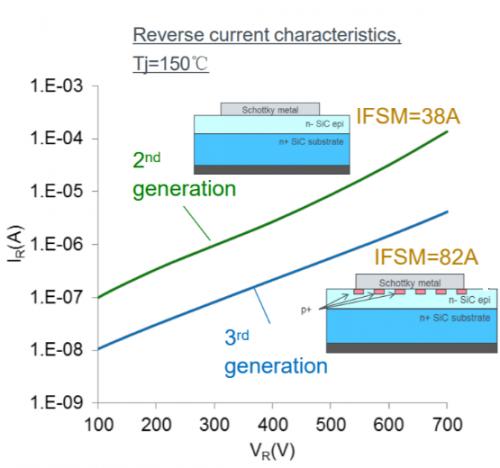 5G基建催生庞大电源需求,且看罗姆的应对之策4