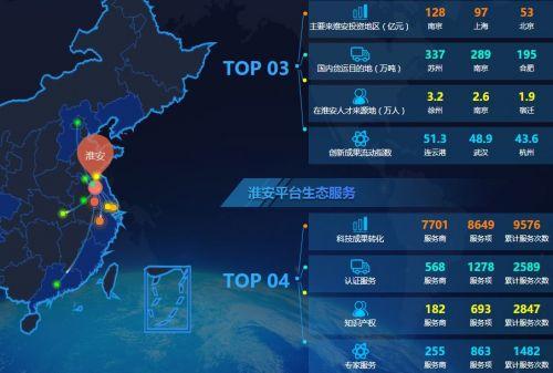 淮安市政府发文,多措并举,支持中小微企业平稳健康发展