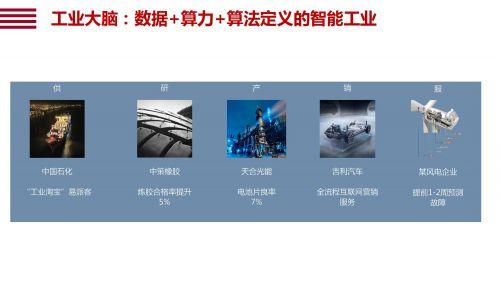 阿里研究院发120业报告:智能+推动产业创新,数字赋能智能制造1