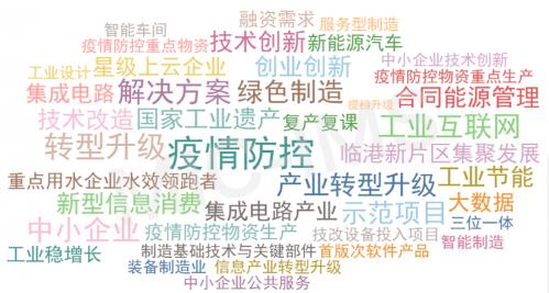 政策|@江浙沪皖制造业企业,项目申报类政策看这里!(内附工业互联网专题)4