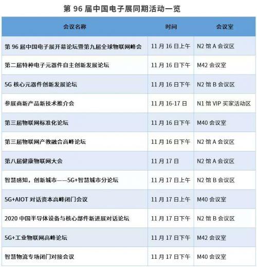 第96届中国电子展攻略来了丨硬核防疫,保你安全逛展!11