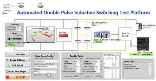 碳化硅功率模块及电控的设计、测试与系统评估2