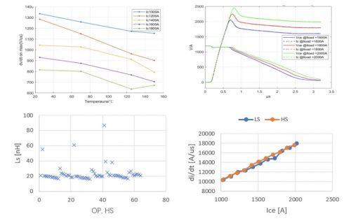 碳化硅功率模块及电控的设计、测试与系统评估3