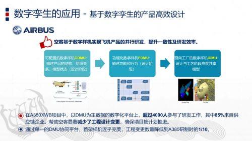 PPT   智能制造与数字孪生技术16