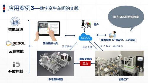PPT   智能制造与数字孪生技术24