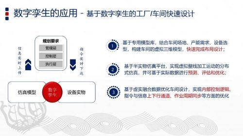智能制造与数字孪生技术9