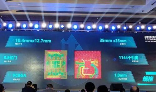 又一国产芯片问世:频率飚2.6GHz,八核仅25W2