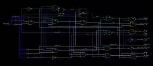 芯片设计难在哪儿?2