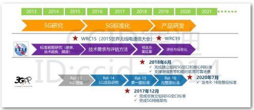 赛迪发布《2021年5G发展展望白皮书》3