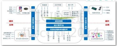 赛迪发布《2021年5G发展展望白皮书》7