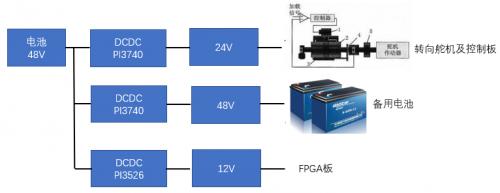 Vicor电源模块成功应用于安防机器人,为室外机器人运行提供稳定、可靠的供电0